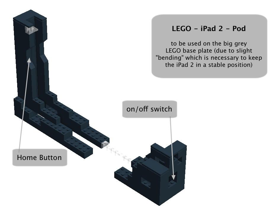 iPad-2-Pod